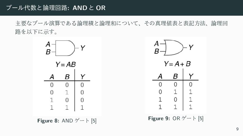 ϒʔϧͱཧճ࿏: AND ͱ OR ओཁͳϒʔϧԋͰ͋Δཧੵͱཧʹ͍ͭͯɺͦͷਅ...