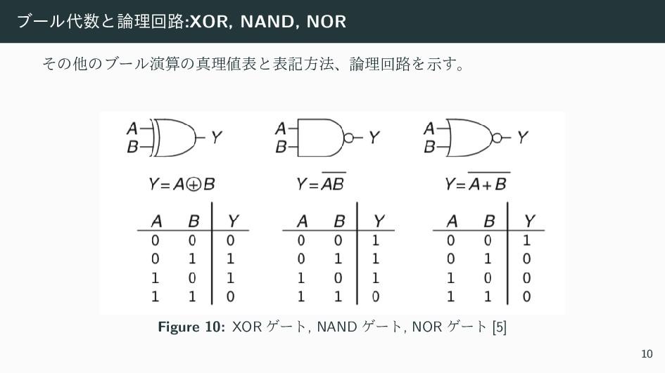 ϒʔϧͱཧճ࿏:XOR, NAND, NOR ͦͷଞͷϒʔϧԋͷਅཧදͱදهํ๏ɺ...