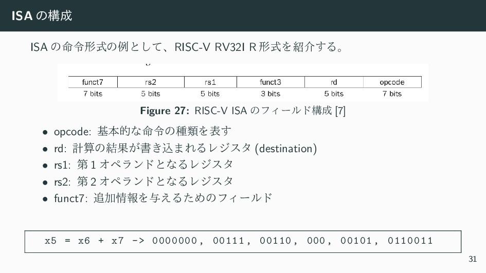ISA ͷߏ ISA ͷ໋ྩܗࣜͷྫͱͯ͠ɺRISC-V RV32I R ܗࣜΛհ͢Δɻ ...