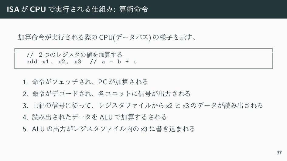 ISA ͕ CPU Ͱ࣮ߦ͞ΕΔΈ: ज़໋ྩ Ճ໋ྩ͕࣮ߦ͞ΕΔࡍͷ CPU(σʔλό...