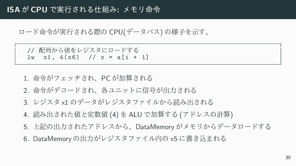 ISA ͕ CPU Ͱ࣮ߦ͞ΕΔΈ: ϝϞϦ໋ྩ ϩʔυ໋ྩ͕࣮ߦ͞ΕΔࡍͷ CPU(σʔ...