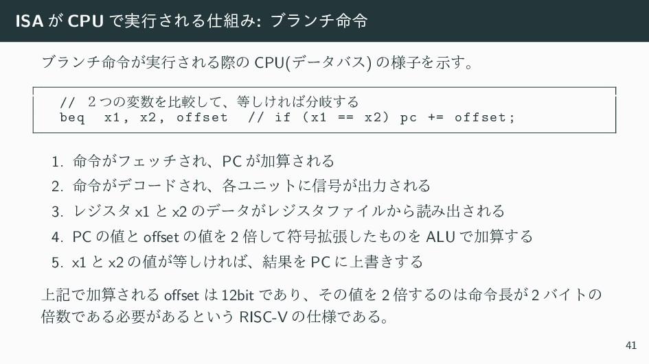 ISA ͕ CPU Ͱ࣮ߦ͞ΕΔΈ: ϒϥϯν໋ྩ ϒϥϯν໋ྩ͕࣮ߦ͞ΕΔࡍͷ CPU(...