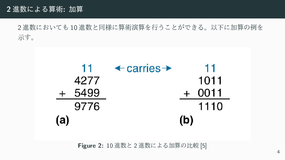 2 ਐʹΑΔज़: Ճ 2 ਐʹ͓͍ͯ 10 ਐͱಉ༷ʹज़ԋΛߦ͏͜ͱ͕Ͱ͖Δɻ...