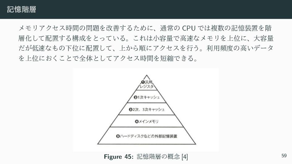 هԱ֊ ϝϞϦΞΫηεؒͷΛվળ͢ΔͨΊʹɺ௨ৗͷ CPU ͰෳͷهԱஔΛ֊ ...