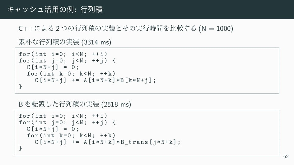 Ωϟογϡ׆༻ͷྫ: ߦྻੵ C++ʹΑΔ 2 ͭͷߦྻੵͷ࣮ͱͦͷ࣮ߦؒΛൺֱ͢Δ (N...