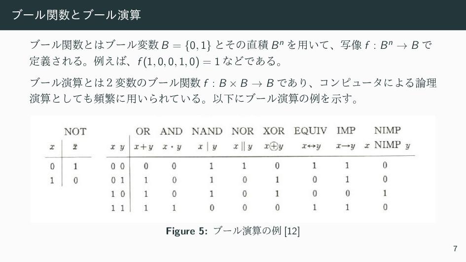 ϒʔϧؔͱϒʔϧԋ ϒʔϧؔͱϒʔϧม B = {0, 1} ͱͦͷੵ Bn Λ༻...
