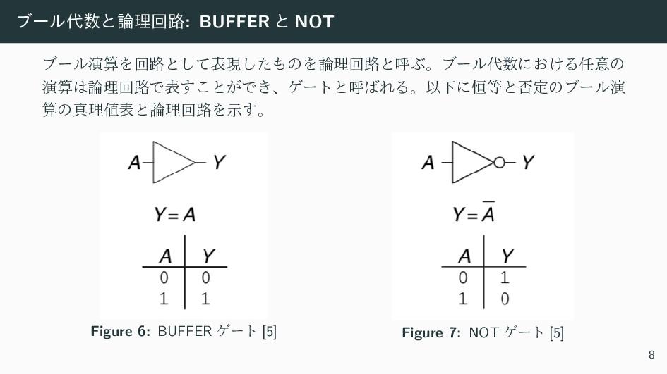 ϒʔϧͱཧճ࿏: BUFFER ͱ NOT ϒʔϧԋΛճ࿏ͱͯ͠දݱͨ͠ͷΛཧճ࿏...