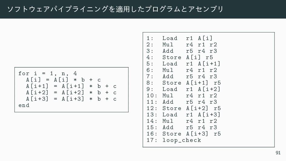 ιϑτΣΞύΠϓϥΠχϯάΛద༻ͨ͠ϓϩάϥϜͱΞηϯϒϦ for i = 1, n, 4 ...