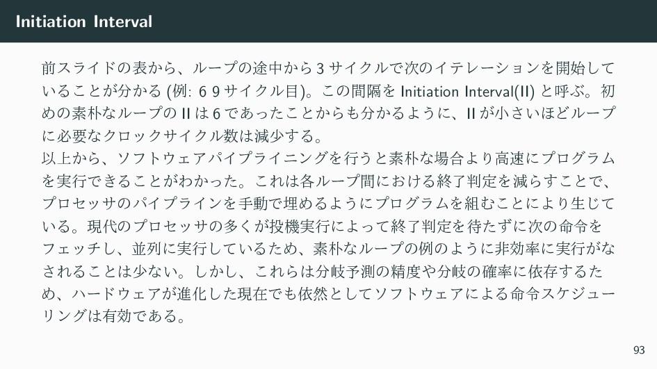 Initiation Interval લεϥΠυͷද͔Βɺϧʔϓͷ్த͔Β 3 αΠΫϧͰ...