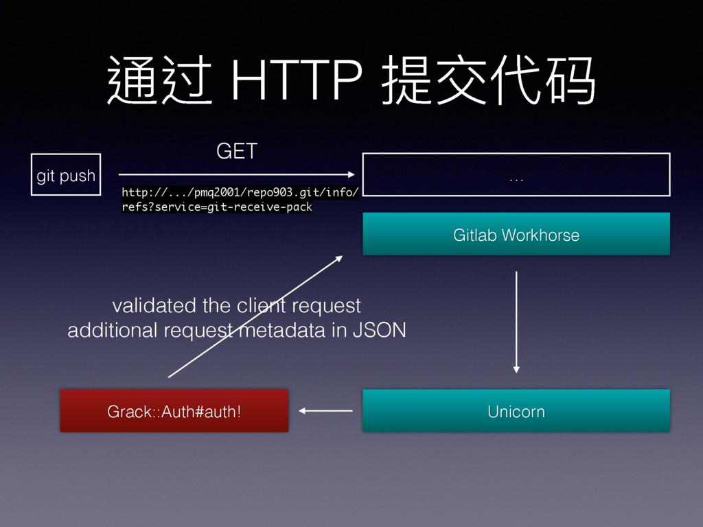 通过 HTTP 提交代码 Unicorn git push … Grack::Auth#aut...