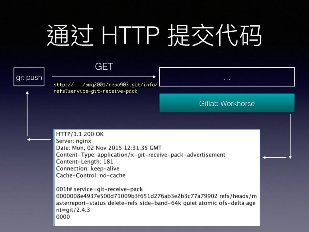 通过 HTTP 提交代码 git push GET http://.../pmq2001/re...