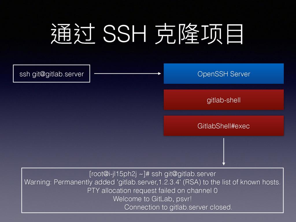通过 SSH 克隆隆项⽬目 ssh git@gitlab.server GitlabShell...