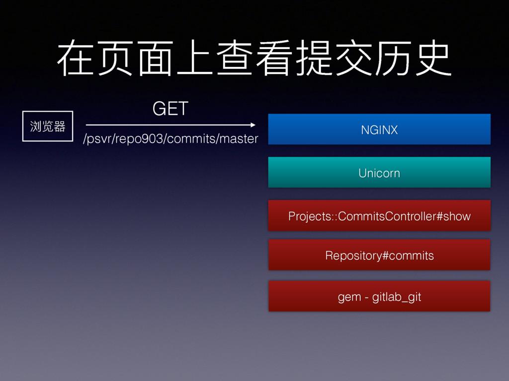 在⻚页⾯面上查看提交历史 浏览器 GET Projects::CommitsControlle...