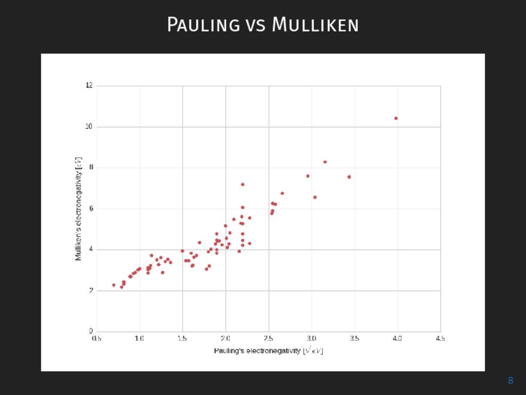 Pauling vs Mulliken 8