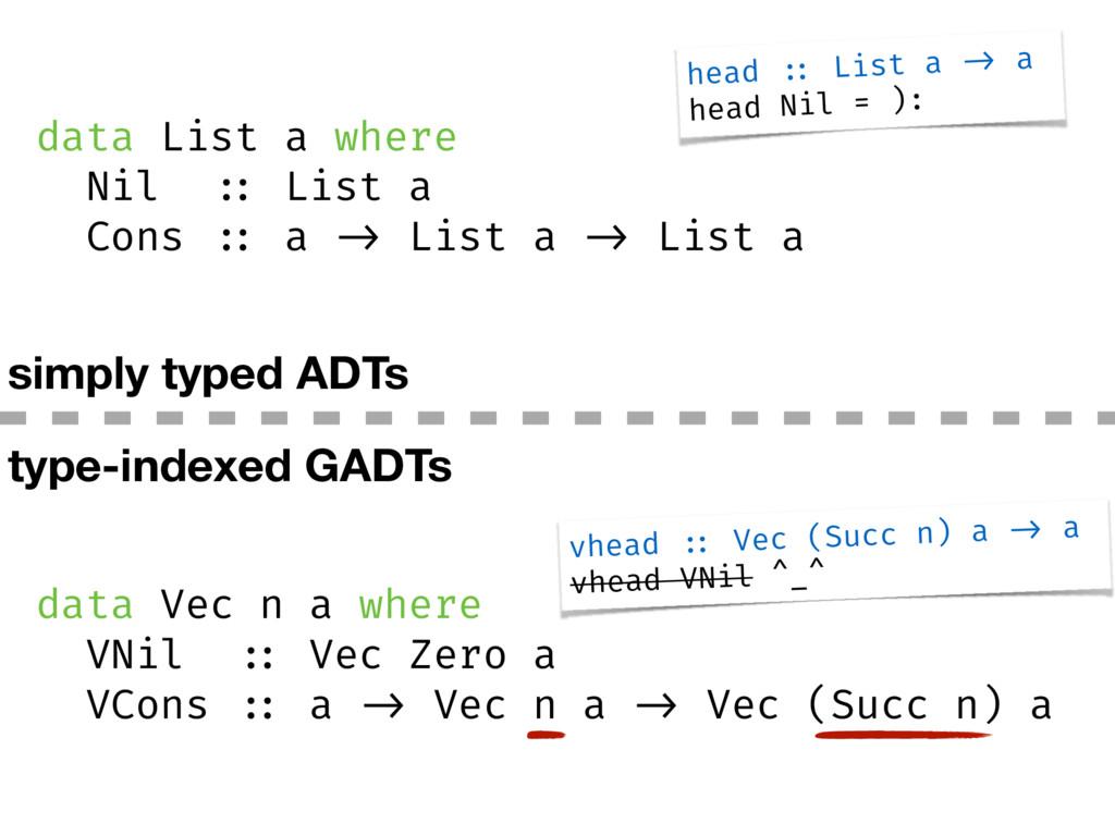 data List a where Nil :: List a Cons :: a -> Li...