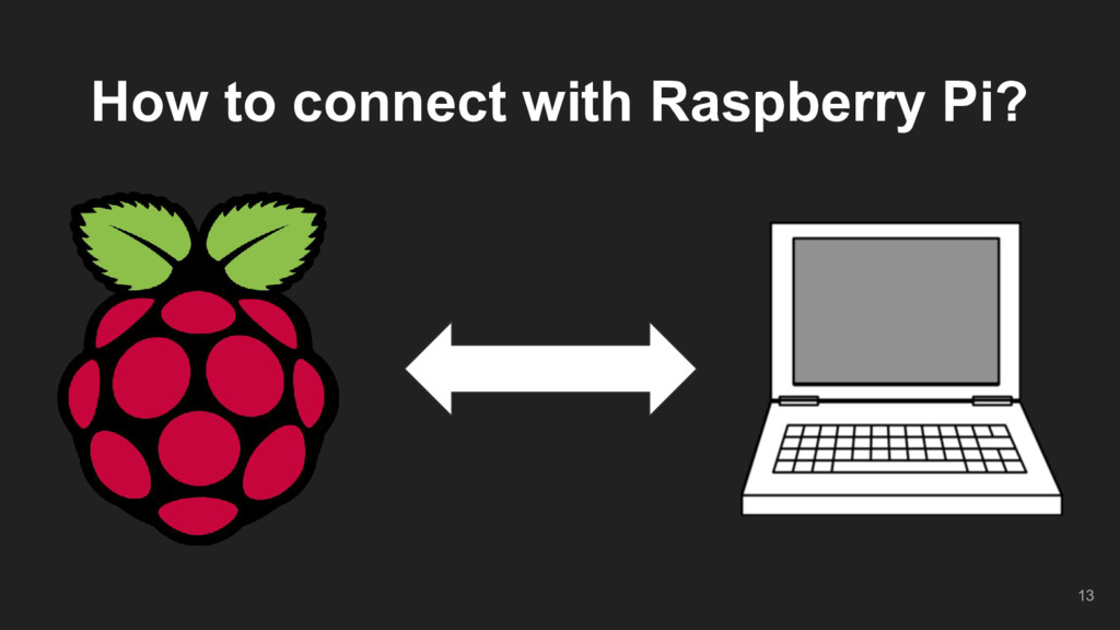 How to connect with Raspberry Pi? 13
