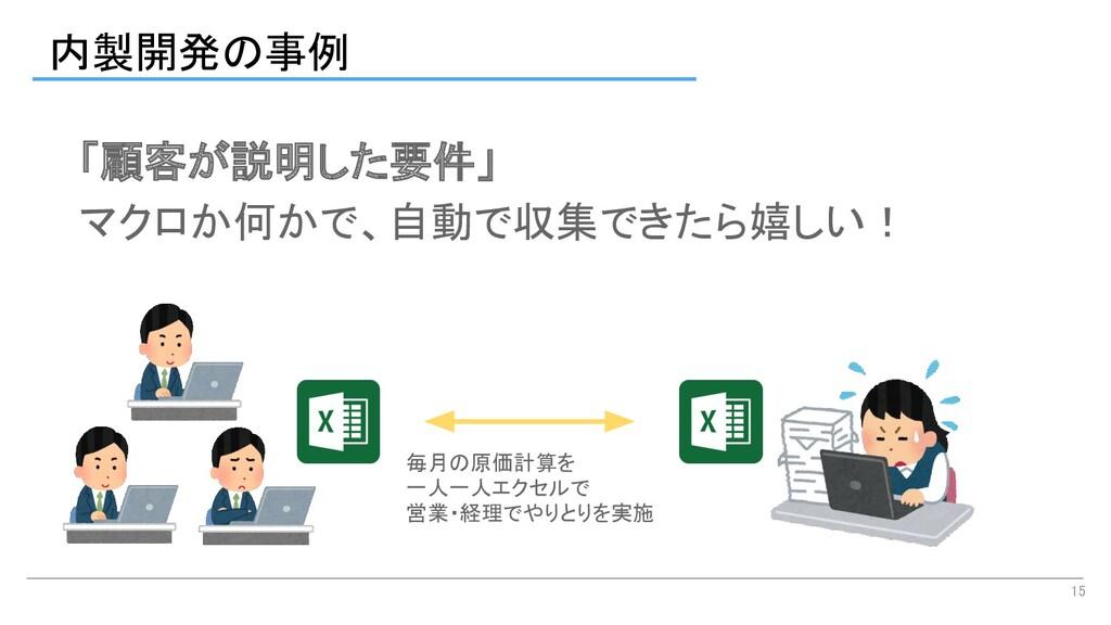 内製開発の事例 15 毎月の原価計算を 一人一人エクセルで  営業・経理でやりとりを実...