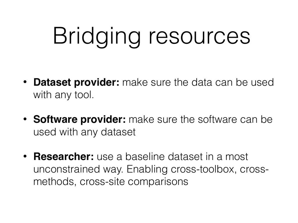 Bridging resources • Dataset provider: make sur...