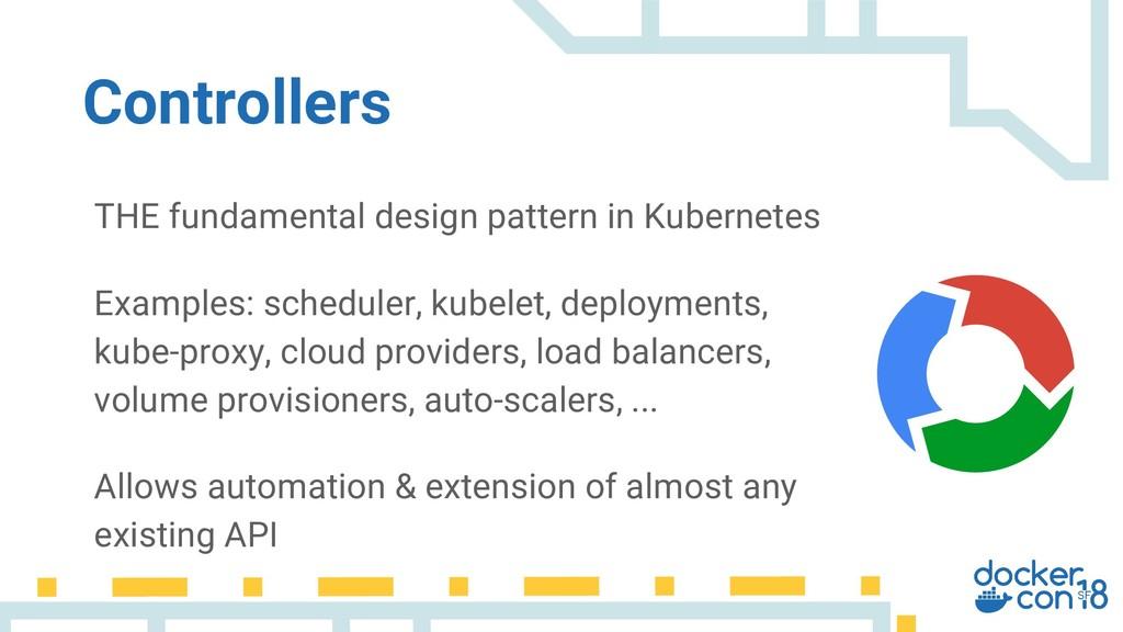 Controllers THE fundamental design pattern in K...