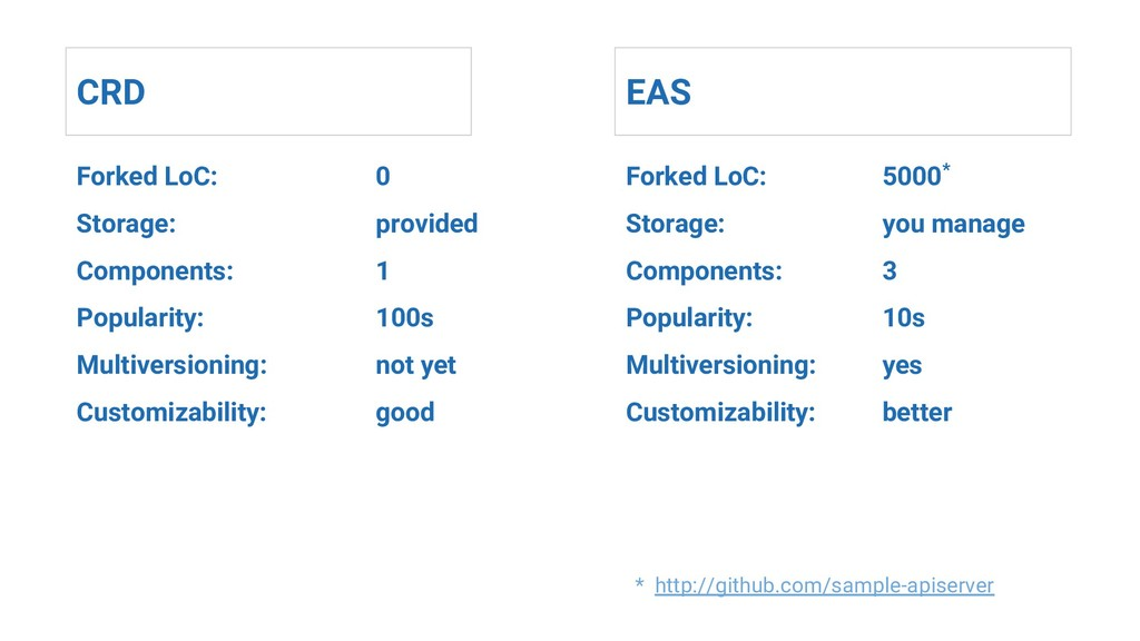 EAS Forked LoC: 0 Storage: provided Components:...