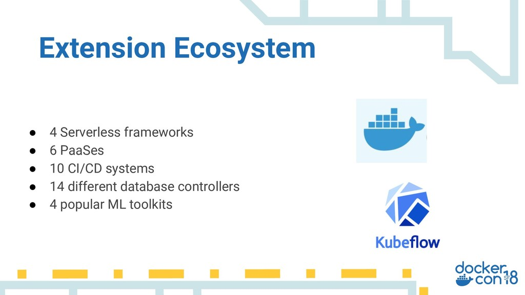 Extension Ecosystem ● 4 Serverless frameworks ●...