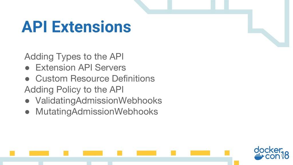Adding Types to the API ● Extension API Servers...