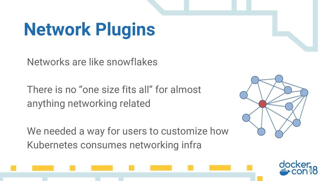 """Networks are like snowflakes There is no """"one s..."""