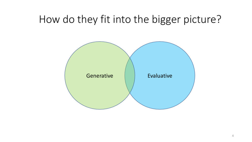 Evaluative How do they fit into the bigger pict...
