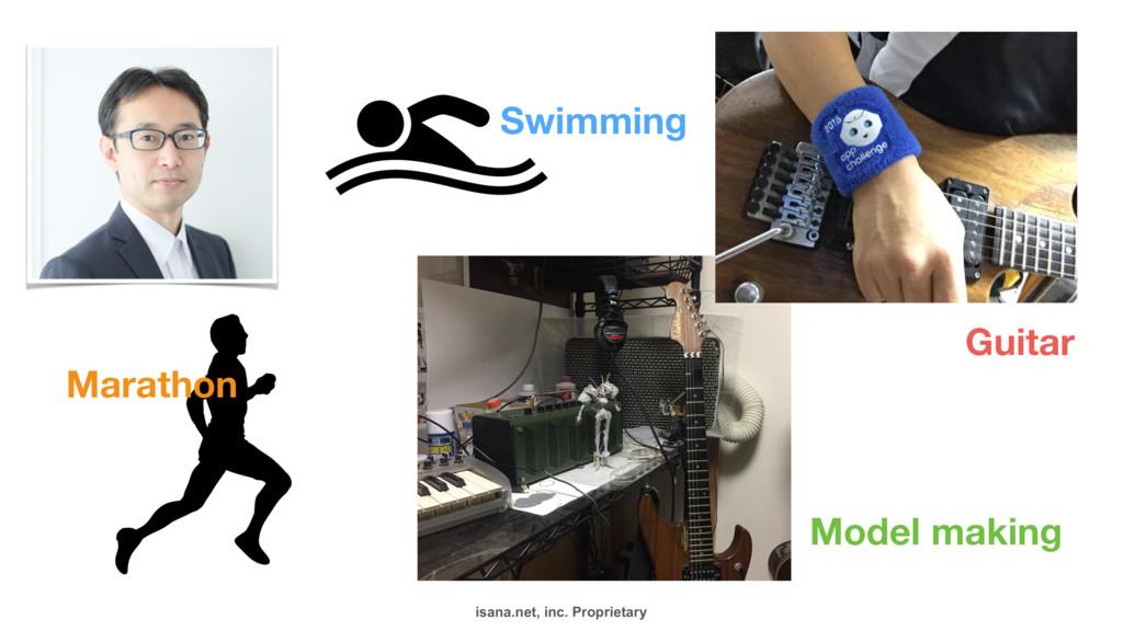 isana.net, inc. Proprietary Marathon Swimming...