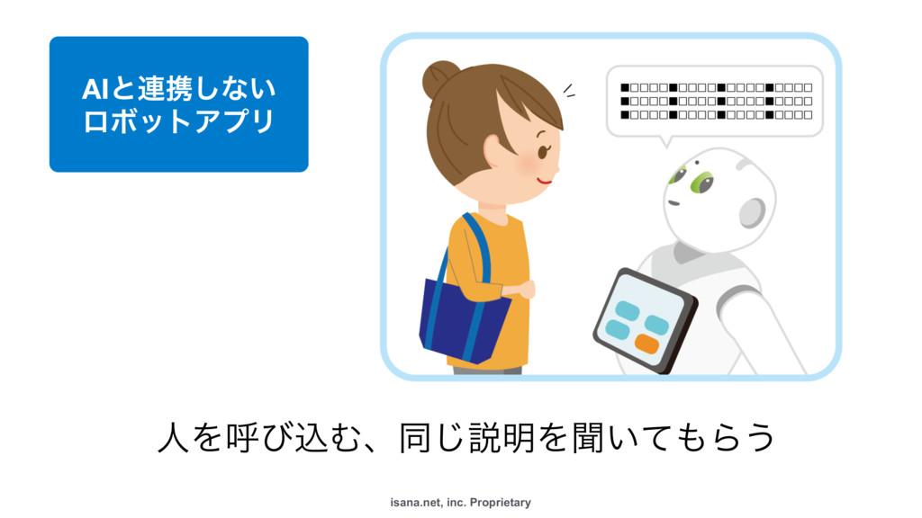 isana.net, inc. Proprietary ਓΛݺͼࠐΉɺಉ͡આ໌Λฉ͍ͯΒ͏...