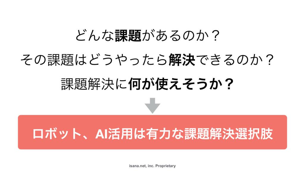 isana.net, inc. Proprietary ͲΜͳ՝͕͋Δͷ͔ʁ ͦͷ՝...