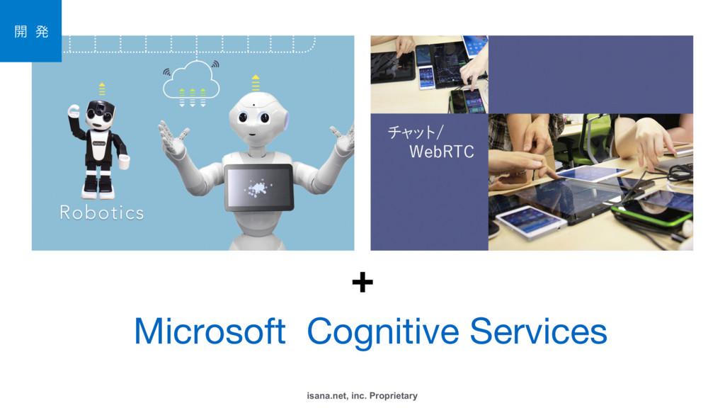 isana.net, inc. Proprietary Microsoft Cognitive...