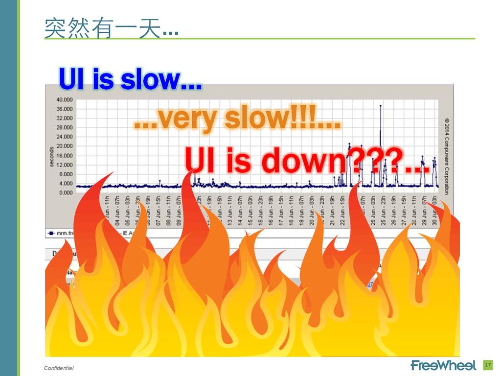 Confidential 17 突然有⼀一天… UI is slow… …very slow!...
