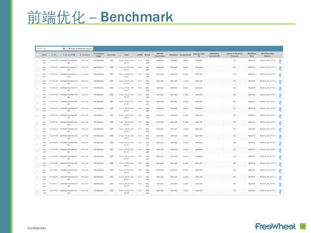 Confidential 32 前端优化-Benchmark