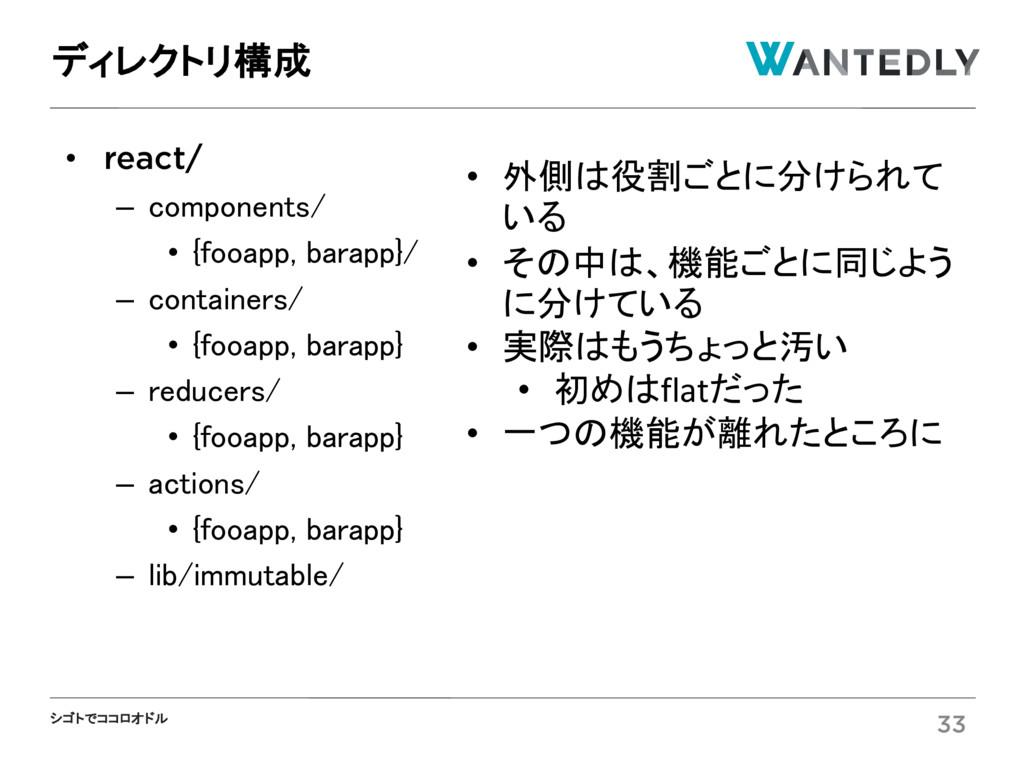 シゴトでココロオドル • react/ – components/ • {fooapp, ba...