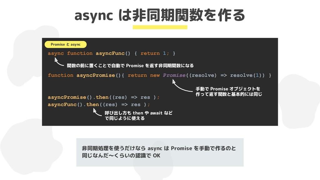 async は非同期関数を作る async function asyncFunc() { re...