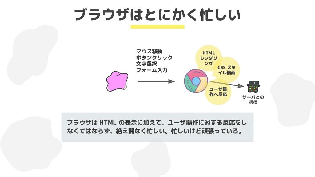 ブラウザはとにかく忙しい マウス移動 ボタンクリック 文字選択 フォーム入力 HTML レンダ...