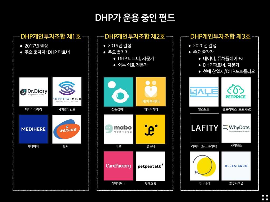 DHP가 운용 중인 펀드 DHP개인투자조합 제1호 •2017년 결성  •주요 출자자:...