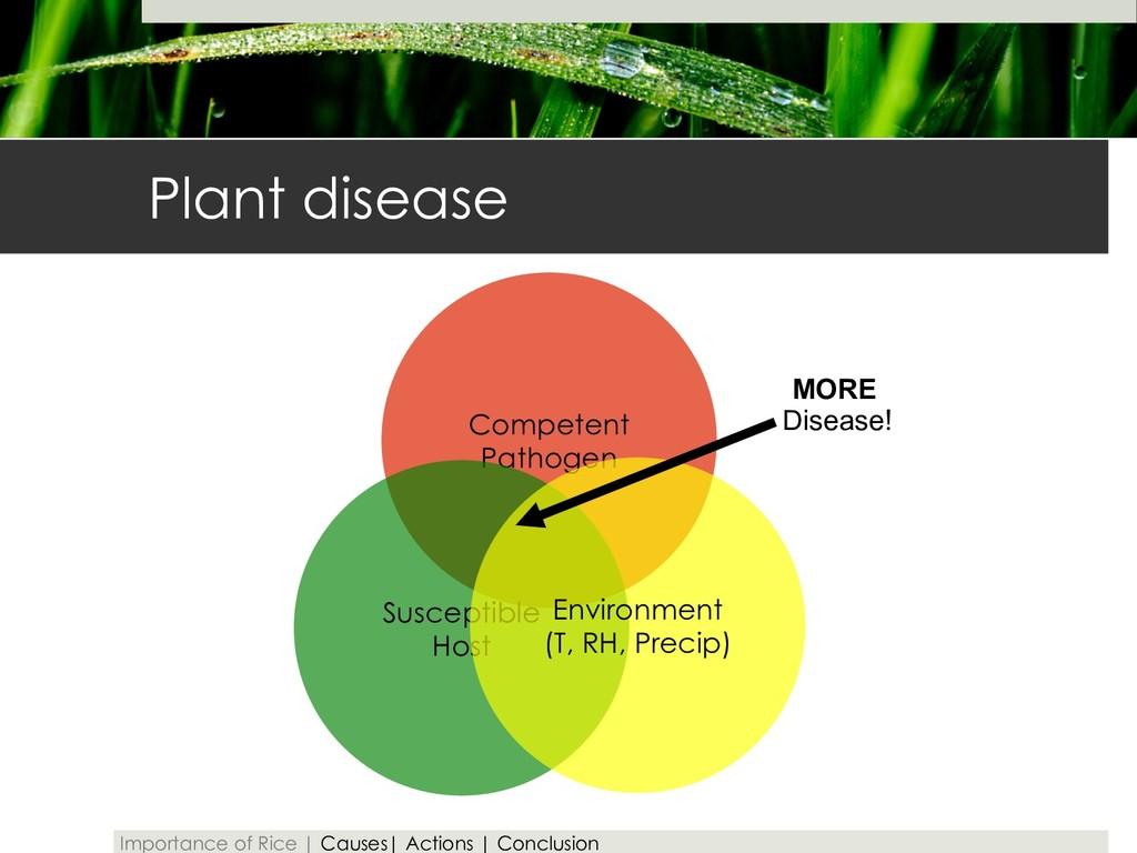 Plant disease Competent Pathogen Susceptible Ho...