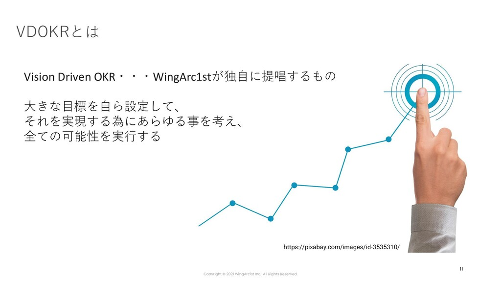 11 Copyright © 2021 WingArc1st Inc. All Rights ...