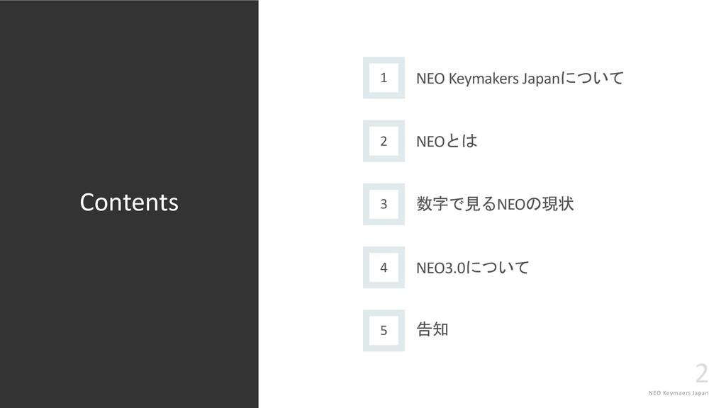 NEO Keymaers Japan 2 Contents 1 NEO 2  NE...