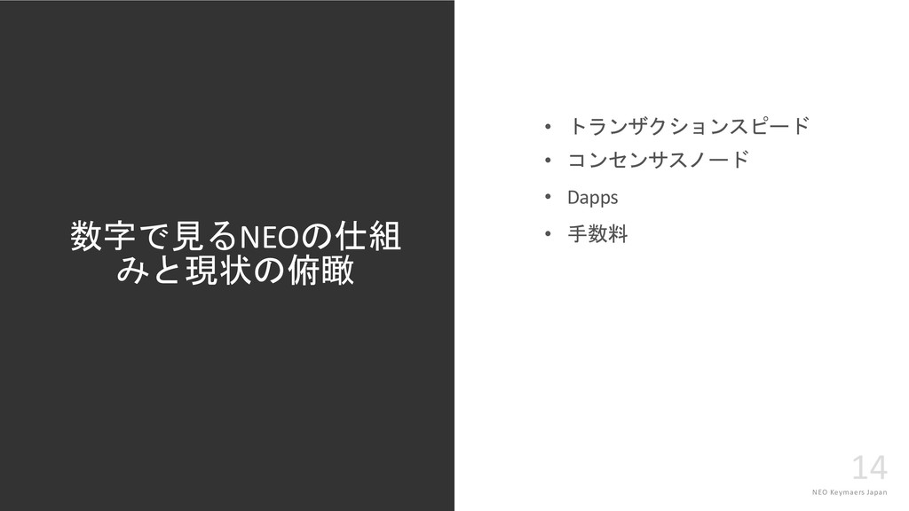 NEO Keymaers Japan 14 NEO  • ...