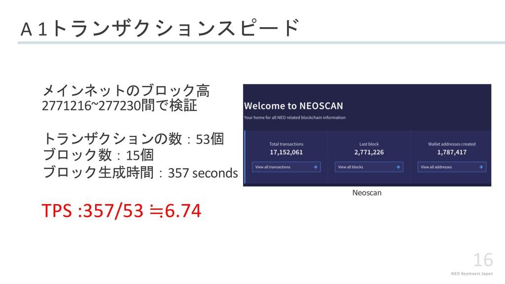NEO Keymaers Japan 16 A 1    ...