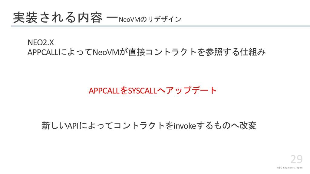 "NEO Keymaers Japan 29 ""*# NeoVM  NEO2..."
