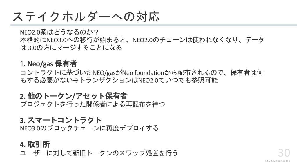 """NEO Keymaers Japan 30 )/""""$49,=JP NEO2.0[..."""