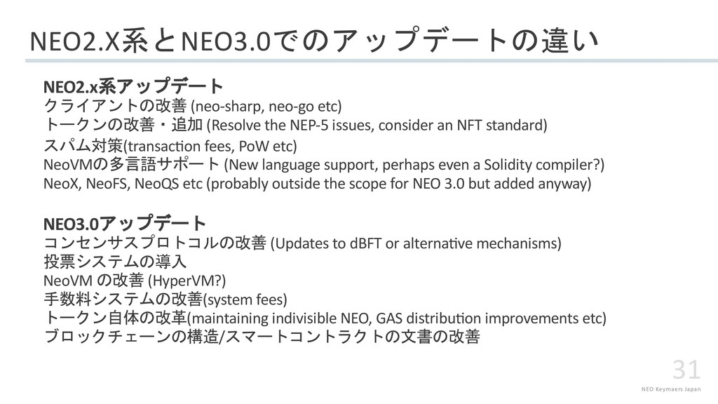NEO Keymaers Japan 31 NEO2.X0NEO3.06...