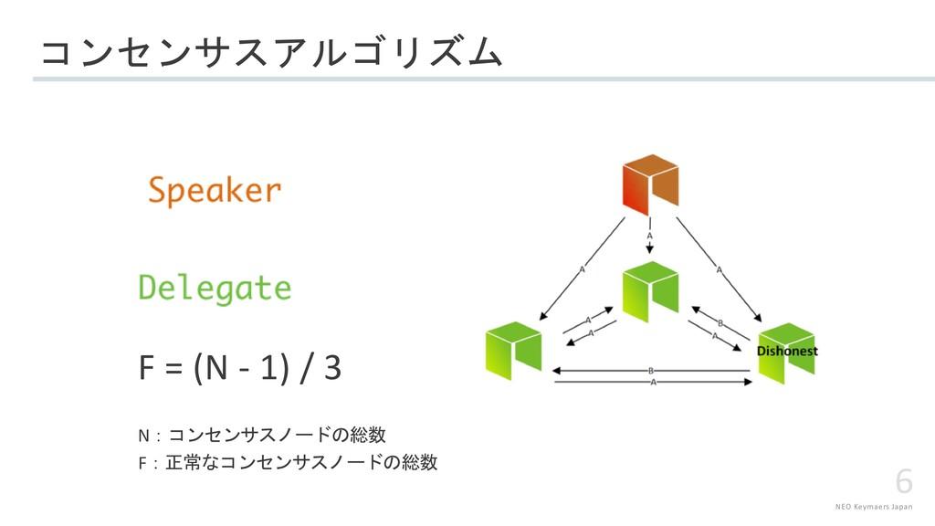 NEO Keymaers Japan 6   F = (N - 1) /...