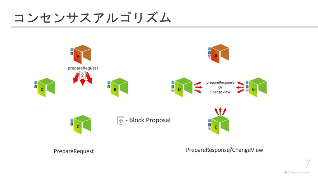 NEO Keymaers Japan 7    PrepareReques...