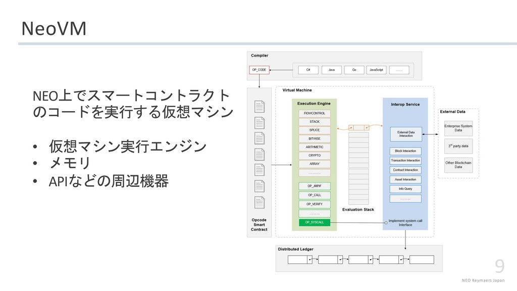 NEO Keymaers Japan 9 NeoVM NEO    ...