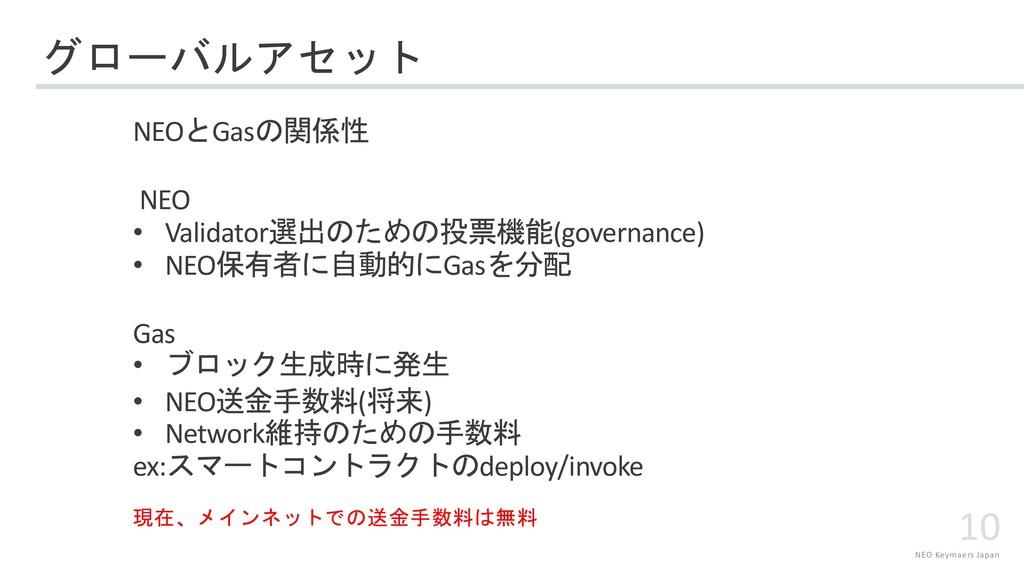 NEO Keymaers Japan 10   NEOGas=$ NEO...